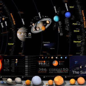 Fototapet Sistemul Solar 02